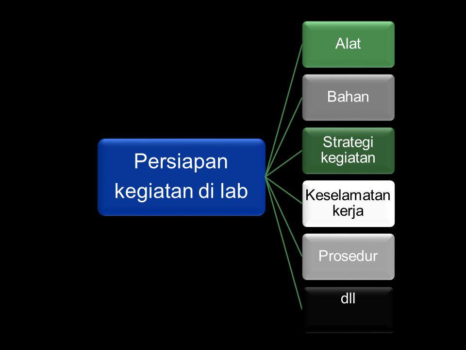 Strategi Pembelajaran Berbasis Laboratorium Persiapan kegiatan di lab AlatBahan Strategi kegiatan Keselamatan kerja Prosedur dll