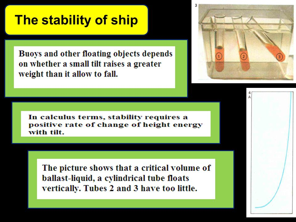 The stability of ship