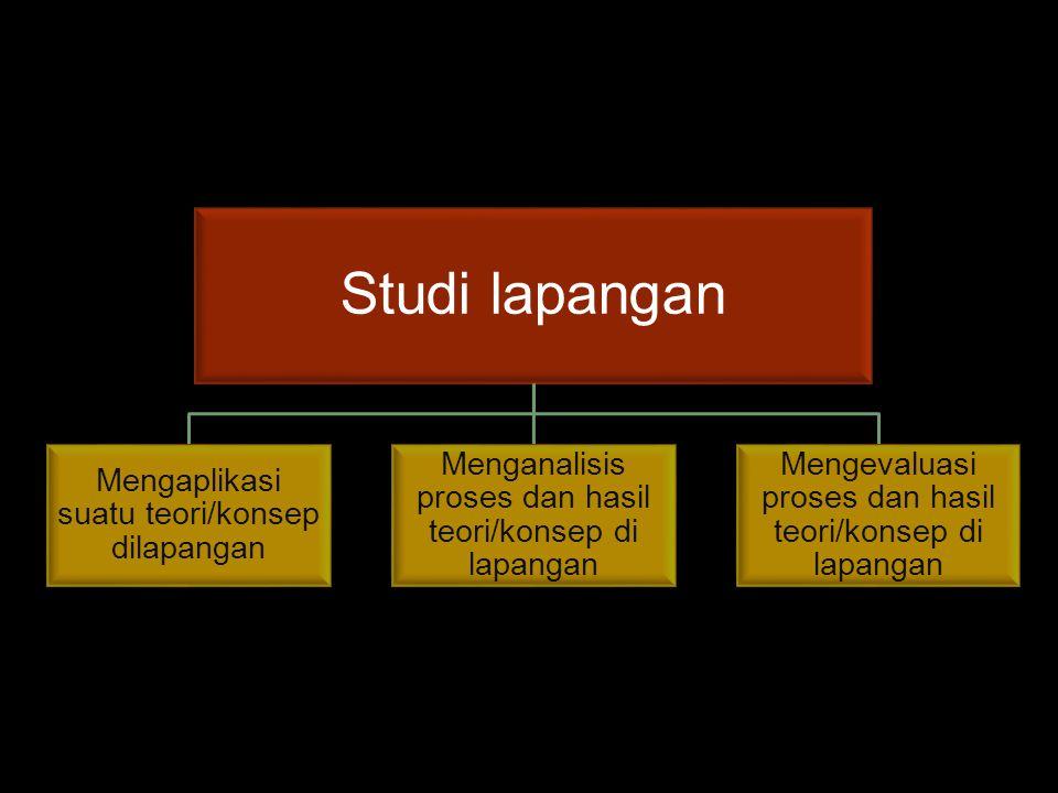Studi lapangan Mengaplikasi suatu teori/konsep dilapangan Menganalisis proses dan hasil teori/konsep di lapangan Mengevaluasi proses dan hasil teori/konsep di lapangan