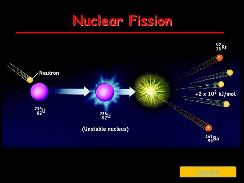 Nuclear Fission Uranium