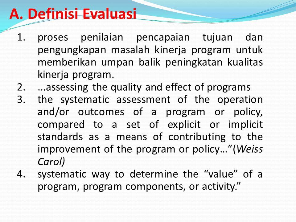 A. Definisi Evaluasi 1.proses penilaian pencapaian tujuan dan pengungkapan masalah kinerja program untuk memberikan umpan balik peningkatan kualitas k