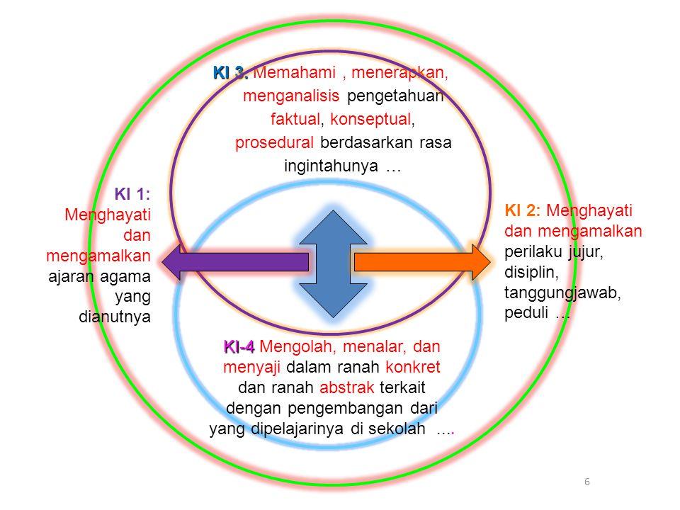 Click to edit Master title style KOMETENSI INTIKOMPETENSI DASAR 1.