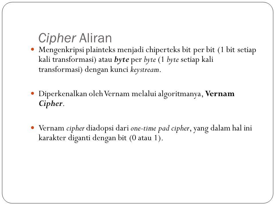 Cipher Aliran  Mengenkripsi plainteks menjadi chiperteks bit per bit (1 bit setiap kali transformasi) atau byte per byte (1 byte setiap kali transfor