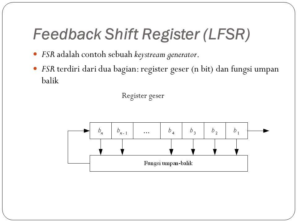 Feedback Shift Register (LFSR)  FSR adalah contoh sebuah keystream generator.  FSR terdiri dari dua bagian: register geser (n bit) dan fungsi umpan