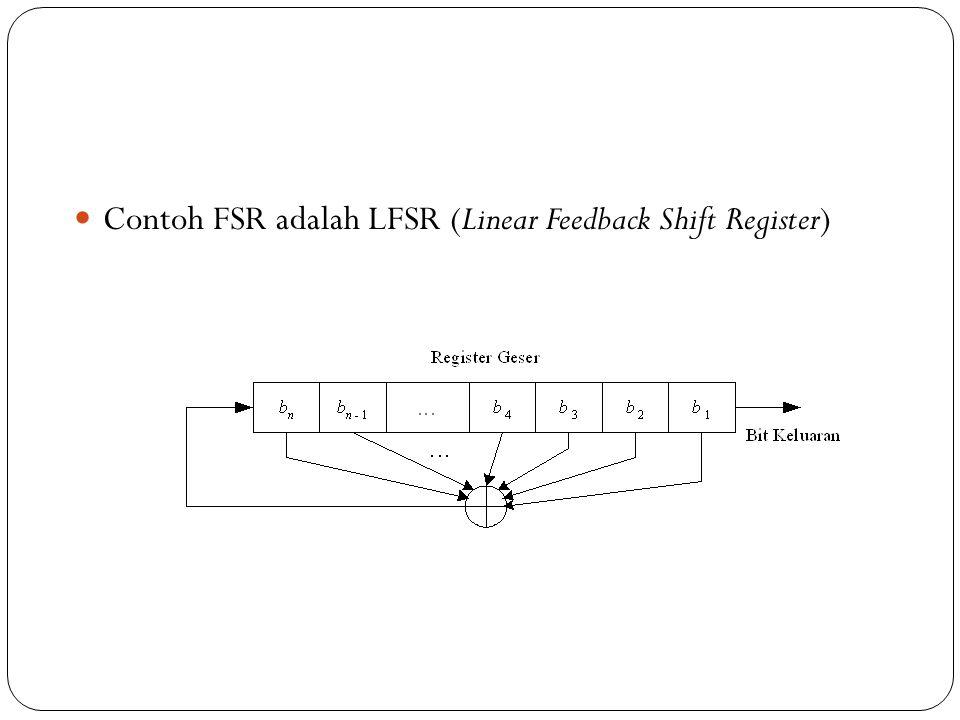  Contoh FSR adalah LFSR (Linear Feedback Shift Register)
