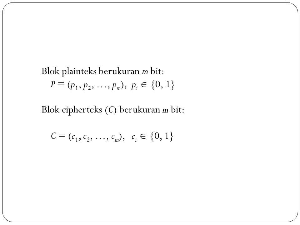 Blok plainteks berukuran m bit: P = (p 1, p 2, …, p m ), p i  {0, 1} Blok cipherteks (C) berukuran m bit: C = (c 1, c 2, …, c m ), c i  {0, 1}