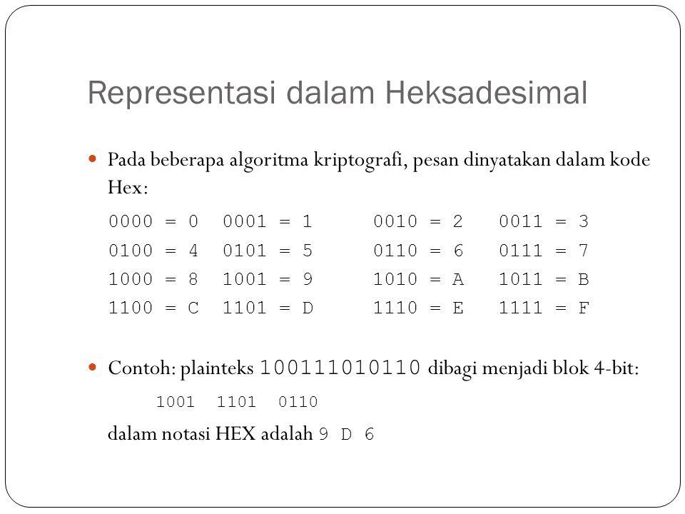 Cipher Blok (Block Cipher)  Bit-bit plainteks dibagi menjadi blok-blok bit dengan panjang sama, misalnya 64 bit.