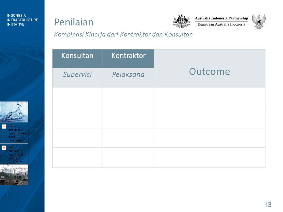 13 KonsultanKontraktor Outcome SupervisiPelaksana Penilaian Kombinasi Kinerja dari Kontraktor dan Konsultan