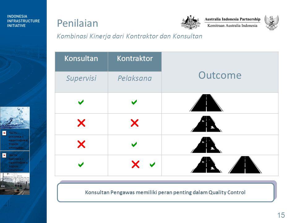 15 KonsultanKontraktor Outcome SupervisiPelaksana     Penilaian Kombinasi Kinerja dari Kontraktor dan Konsultan Konsultan Pengawas memiliki peran penting dalam Quality Control