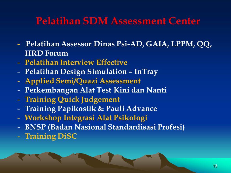 Pelatihan SDM Assessment Center - Pelatihan Assessor Dinas Psi-AD, GAIA, LPPM, QQ, HRD Forum - Pelatihan Interview Effective - Pelatihan Design Simula
