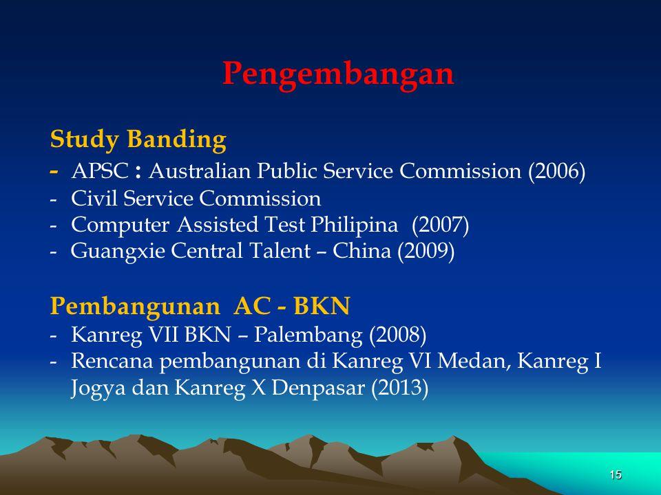 Pengembangan Study Banding - APSC : Australian Public Service Commission (2006) -Civil Service Commission -Computer Assisted Test Philipina (2007) -Gu