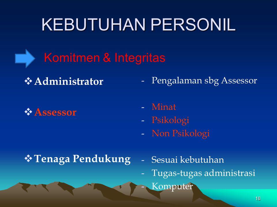 KEBUTUHAN PERSONIL Komitmen & Integritas  Administrator  Assessor  Tenaga Pendukung -Pengalaman sbg Assessor -Minat -Psikologi -Non Psikologi -Sesu