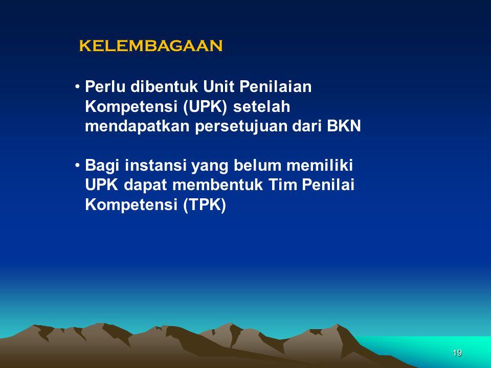 KELEMBAGAAN •Perlu dibentuk Unit Penilaian Kompetensi (UPK) setelah mendapatkan persetujuan dari BKN •Bagi instansi yang belum memiliki UPK dapat memb