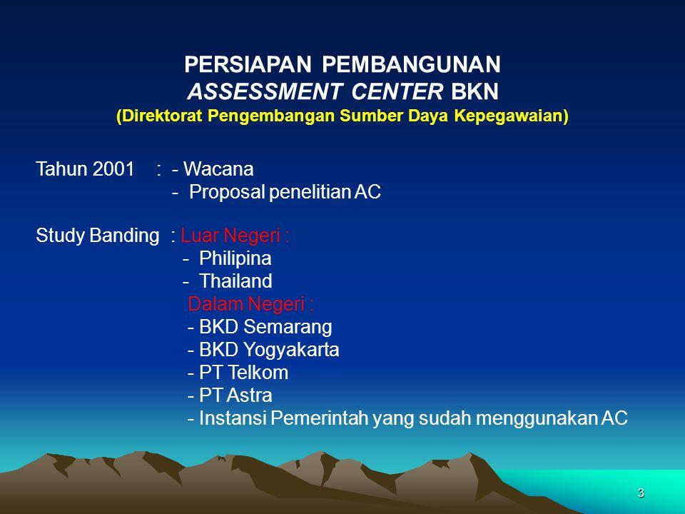 Tahun 2002 PENELITIAN : Assessment Center Bagi PNS Tahun 2002 Kesimpulan al : 1.Metode AC merupakan perangkat penting untuk menjaring tenaga-tenaga potensial yang akan duduk dalam jabatan tinggi dan strategis.