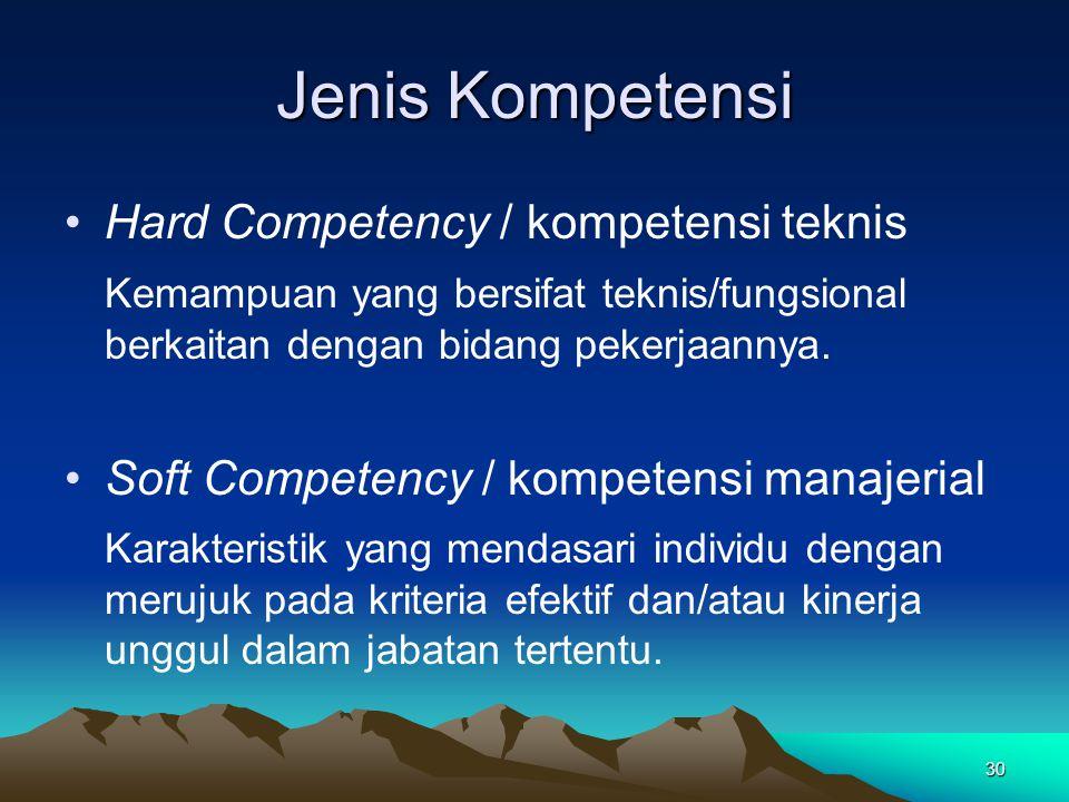 Jenis Kompetensi •Hard Competency / kompetensi teknis Kemampuan yang bersifat teknis/fungsional berkaitan dengan bidang pekerjaannya. •Soft Competency