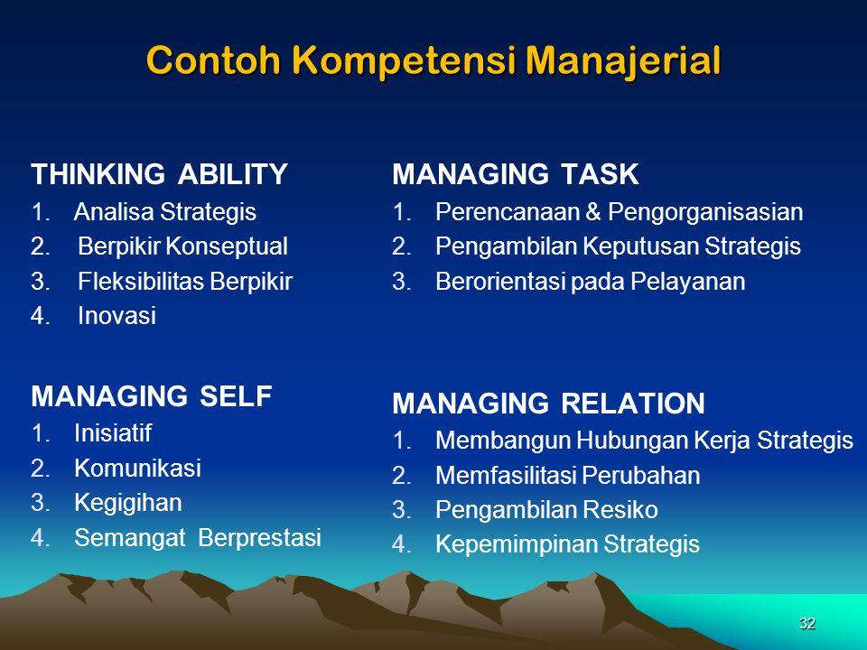 Contoh Kompetensi Manajerial Contoh Kompetensi Manajerial THINKING ABILITY 1.Analisa Strategis 2. Berpikir Konseptual 3. Fleksibilitas Berpikir 4. Ino