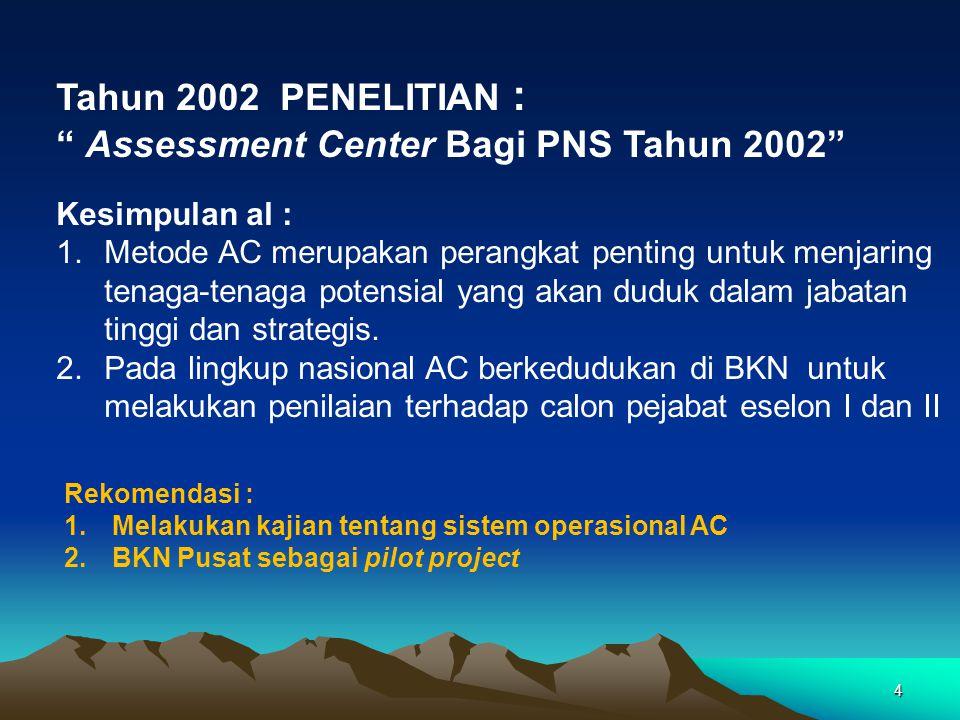 Tahun 2003 PENELITIAN : Sistem Operasional Assessment Center Bagi Pegawai Negeri Sipil Kesimpulan al : 1.AC berkedudukan sebagai lembaga independen 2.Persyaratan administratif sebagai cutting point Rekomendasi : Pembakuan metode AC dalam Pedoman Pelaksanaan 5