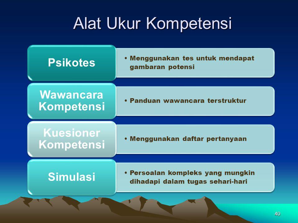Alat Ukur Kompetensi Alat Ukur Kompetensi •Menggunakan tes untuk mendapat gambaran potensi Psikotes •Panduan wawancara terstruktur Wawancara Kompetens