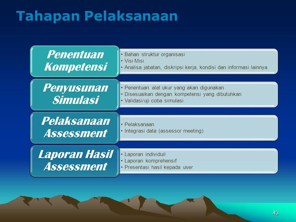 Tahapan Pelaksanaan •Bahan struktur organisasi •Visi Misi •Analisa jabatan, diskripsi kerja, kondisi dan informasi lainnya Penentuan Kompetensi •Penen