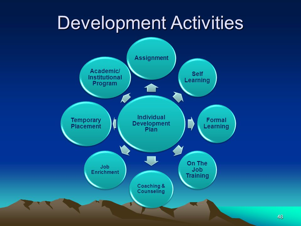 Development Activities Individual Development Plan Assignment Self Learning Formal Learning On The Job Training Coaching & Counseling Job Enrichment T