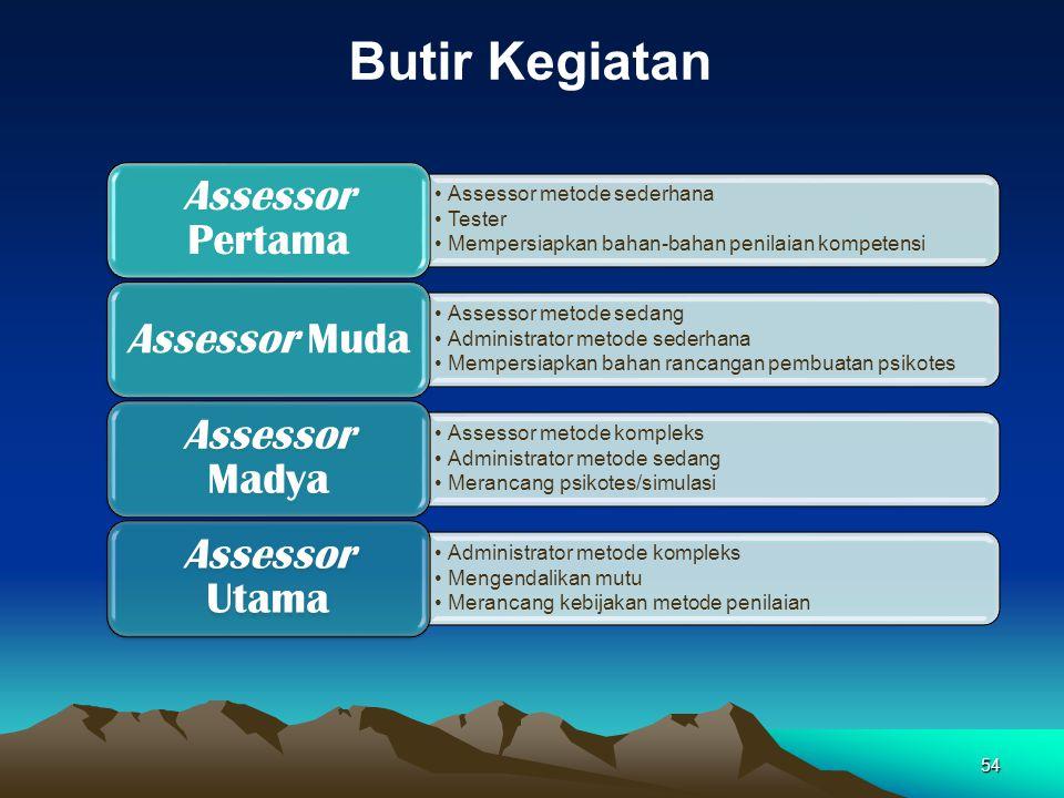 Butir Kegiatan •Assessor metode sederhana •Tester •Mempersiapkan bahan-bahan penilaian kompetensi Assessor Pertama •Assessor metode sedang •Administra