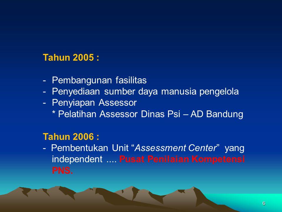 Tahun 2005 : -Pembangunan fasilitas -Penyediaan sumber daya manusia pengelola -Penyiapan Assessor * Pelatihan Assessor Dinas Psi – AD Bandung Tahun 20