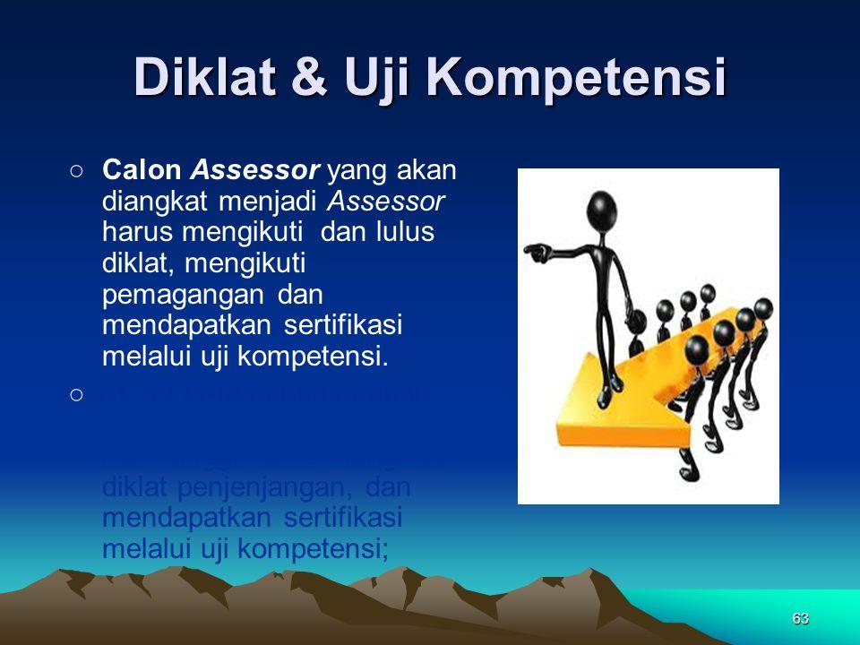 Diklat & Uji Kompetensi ○Calon Assessor yang akan diangkat menjadi Assessor harus mengikuti dan lulus diklat, mengikuti pemagangan dan mendapatkan ser