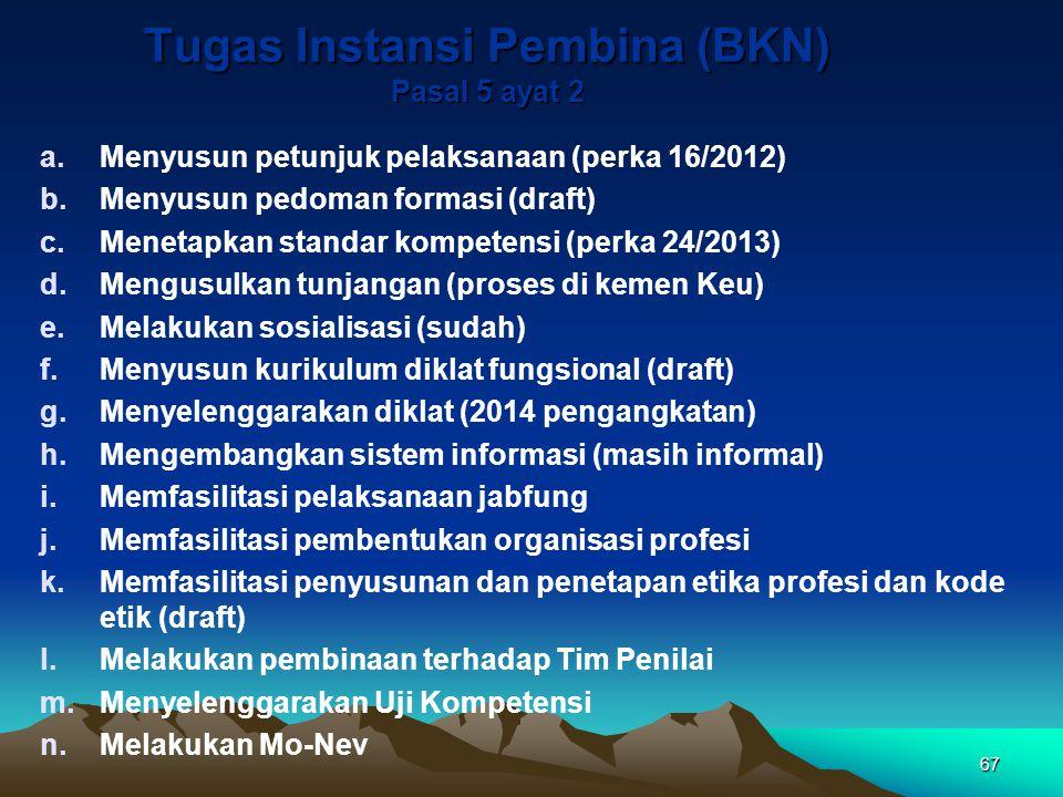 Tugas Instansi Pembina (BKN) Pasal 5 ayat 2 a.Menyusun petunjuk pelaksanaan (perka 16/2012) b.Menyusun pedoman formasi (draft) c.Menetapkan standar ko