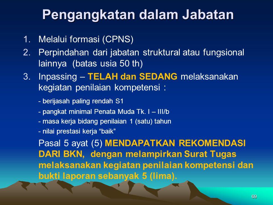 Pengangkatan dalam Jabatan 1.Melalui formasi (CPNS) 2.Perpindahan dari jabatan struktural atau fungsional lainnya (batas usia 50 th) 3.Inpassing – TEL