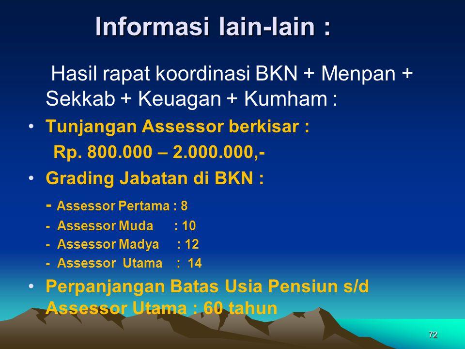Informasi lain-lain : Hasil rapat koordinasi BKN + Menpan + Sekkab + Keuagan + Kumham : •Tunjangan Assessor berkisar : Rp. 800.000 – 2.000.000,- •Grad