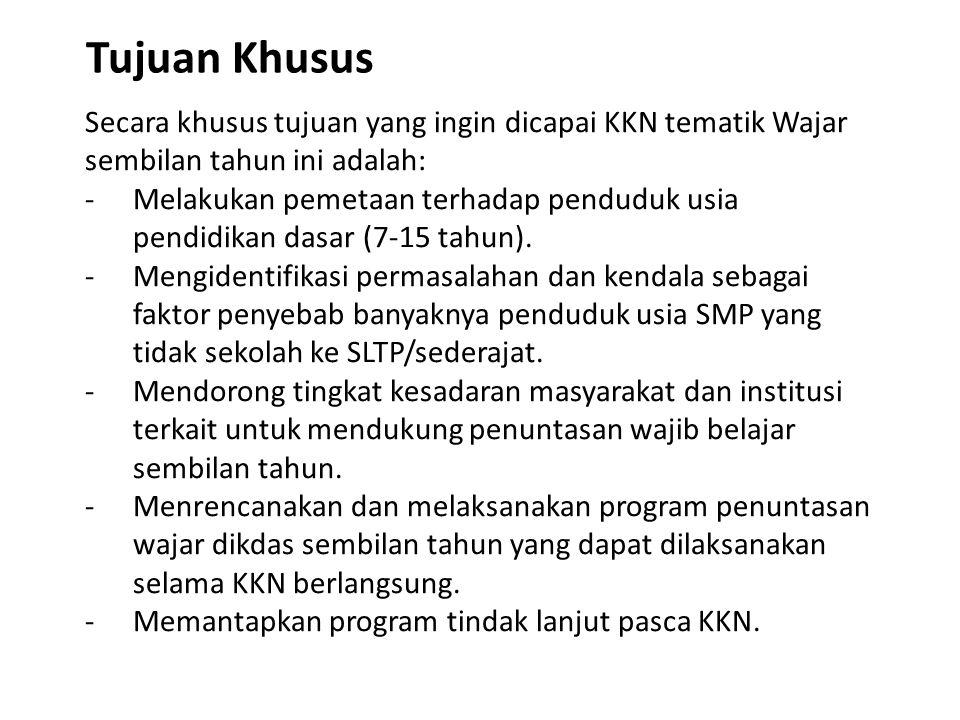 Secara khusus tujuan yang ingin dicapai KKN tematik Wajar sembilan tahun ini adalah: - Melakukan pemetaan terhadap penduduk usia pendidikan dasar (7-1