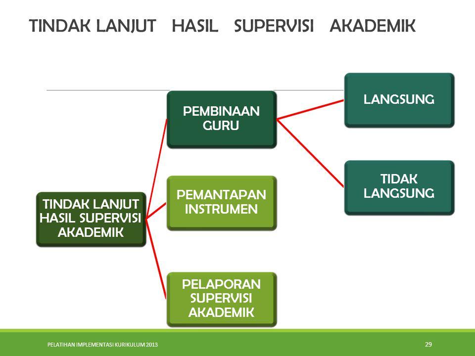 Mampu menindaklanjuti hasil supervisi akademik melalui pembinaan guru dan pemantapan instrumen untuk peningkatan profesionalisme guru. TUJUAN ???