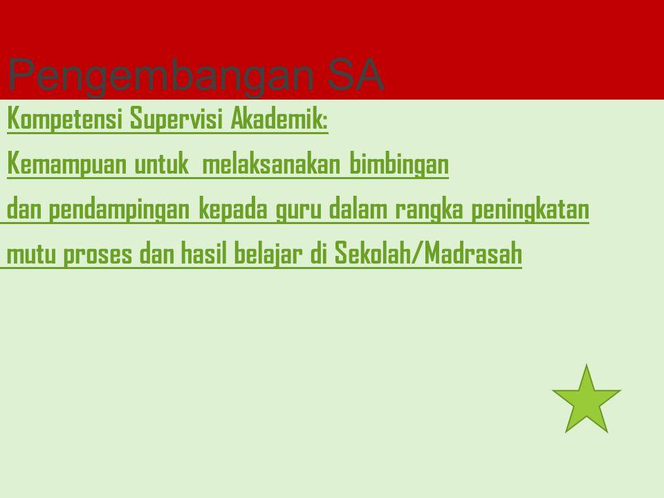 PELATIHAN IMPLEMENTASI KURIKULUM 2013 6 Beberapa Definisi … … bermacam-macam layanan yang diberikan kepada guru yang pada akhirnya menghasilkan pening