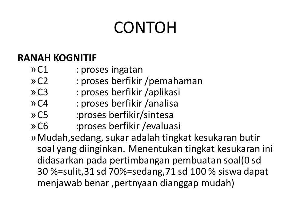 CONTOH RANAH KOGNITIF » C1: proses ingatan » C2: proses berfikir /pemahaman » C3: proses berfikir /aplikasi » C4: proses berfikir /analisa » C5 :proses berfikir/sintesa » C6 :proses berfikir /evaluasi » Mudah,sedang, sukar adalah tingkat kesukaran butir soal yang diinginkan.