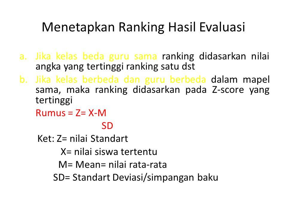 Menetapkan Ranking Hasil Evaluasi a.Jika kelas beda guru sama ranking didasarkan nilai angka yang tertinggi ranking satu dst b.Jika kelas berbeda dan guru berbeda dalam mapel sama, maka ranking didasarkan pada Z-score yang tertinggi Rumus = Z= X-M SD Ket: Z= nilai Standart X= nilai siswa tertentu M= Mean= nilai rata-rata SD= Standart Deviasi/simpangan baku
