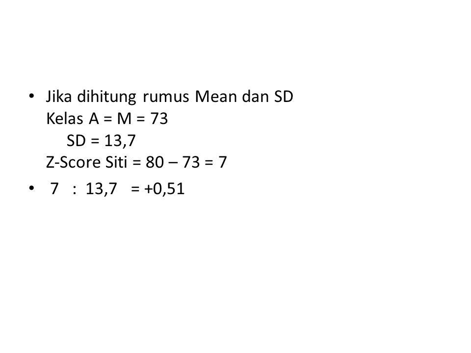 • Jika dihitung rumus Mean dan SD Kelas A = M = 73 SD = 13,7 Z-Score Siti = 80 – 73 = 7 • 7 : 13,7 = +0,51