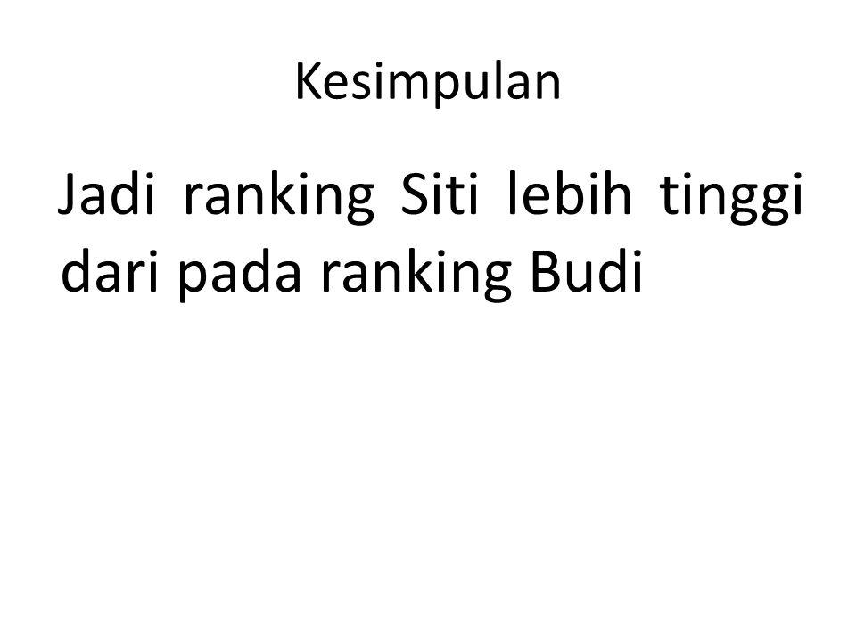 Kesimpulan Jadi ranking Siti lebih tinggi dari pada ranking Budi