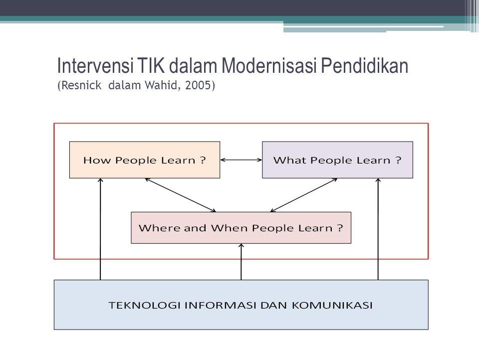 •Informasi komplit, mudah, dan cepat • Memanjakan Revolusi TIK •Unsur2 pendidikan •Pengajaran Pendidikan •self-service learning' •Mobil learning •Mobil education Revolusi Belajar