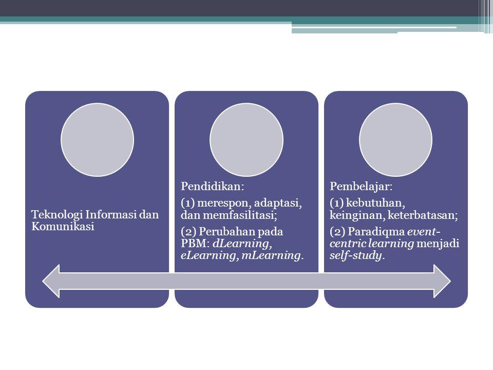 Intervensi TIK dalam Modernisasi Pendidikan (Resnick dalam Wahid, 2005)
