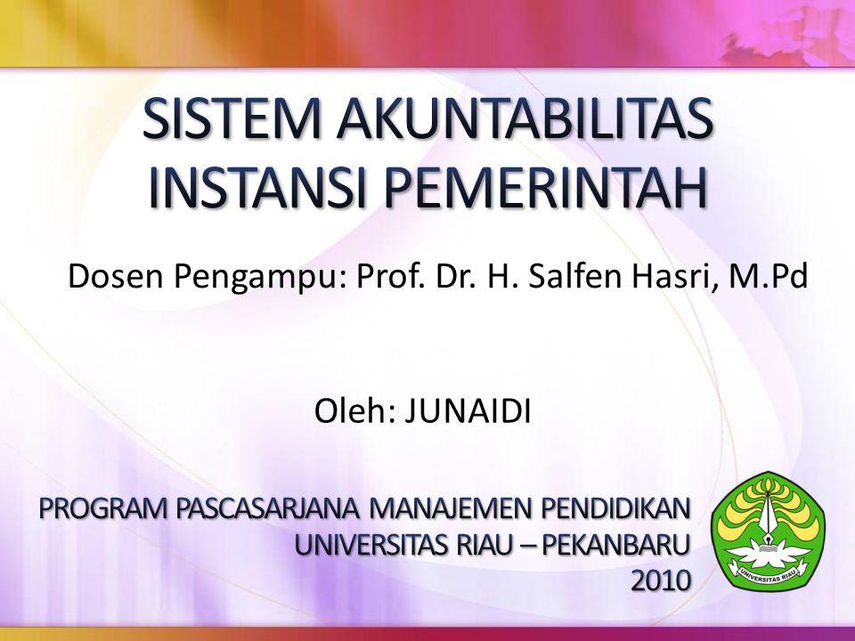 Oleh: JUNAIDI Dosen Pengampu: Prof. Dr. H. Salfen Hasri, M.Pd