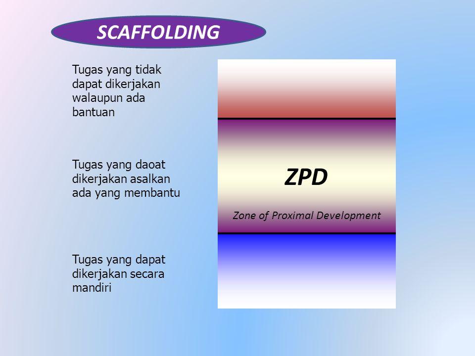 ZPD Tugas yang tidak dapat dikerjakan walaupun ada bantuan Tugas yang daoat dikerjakan asalkan ada yang membantu Tugas yang dapat dikerjakan secara mandiri SCAFFOLDING Zone of Proximal Development