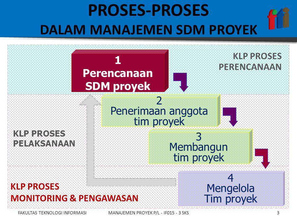 Laporan kinerja:  Laporan status: menjelaskan posisi / pencapaian proyek pada suatu titik waktu dalam hal Lingkup proyek, Waktu proyek, Biaya  Laporan kemajuan: menjelaskan apa yang telah dicapai proyek dalam suatu periode  Prakiraan proyek: memprakirakan status proyek dan kemajuan yang dapat dicapai berdasarkan informasi historis dan tren yang ada FAKULTAS TEKNOLOGI INFORMASIMANAJEMEN PROYEK P/L - IF015 - 3 SKS14 Keluaran PELAPORAN KINERJA