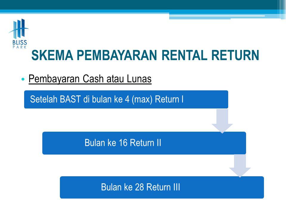 SKEMA PEMBAYARAN RENTAL RETURN • Pembayaran Cash atau Lunas Setelah BAST di bulan ke 4 (max) Return I Bulan ke 16 Return II Bulan ke 28 Return III