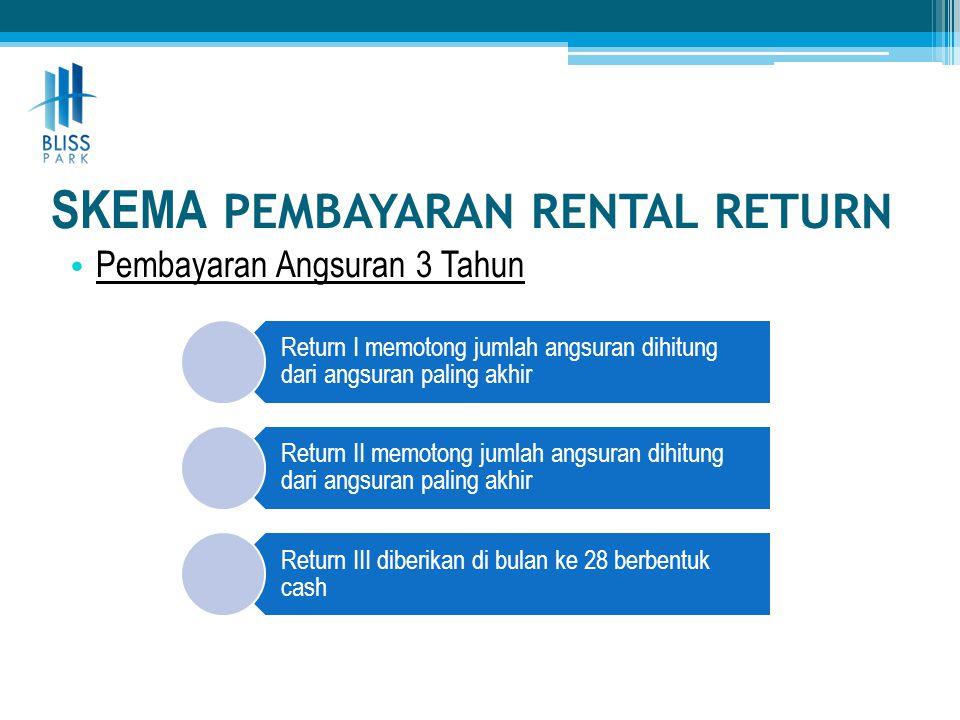 SKEMA PEMBAYARAN RENTAL RETURN • Pembayaran Angsuran 3 Tahun Return I memotong jumlah angsuran dihitung dari angsuran paling akhir Return II memotong