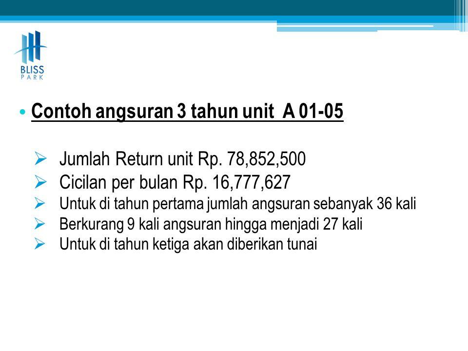 • Contoh angsuran 3 tahun unit A 01-05  Jumlah Return unit Rp. 78,852,500  Cicilan per bulan Rp. 16,777,627  Untuk di tahun pertama jumlah angsuran