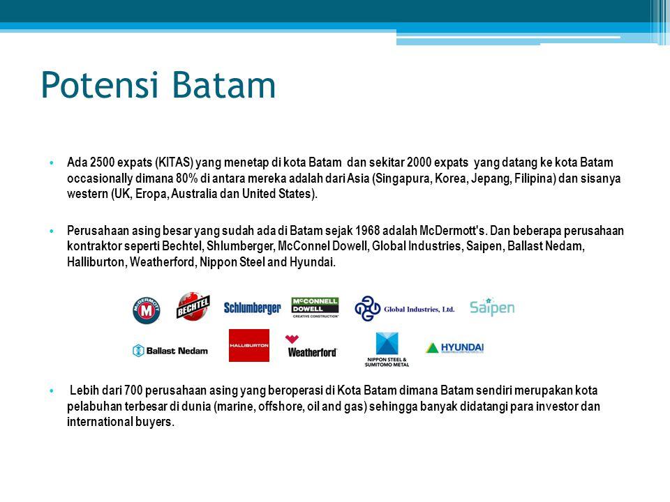 Potensi Batam • Ada 2500 expats (KITAS) yang menetap di kota Batam dan sekitar 2000 expats yang datang ke kota Batam occasionally dimana 80% di antara