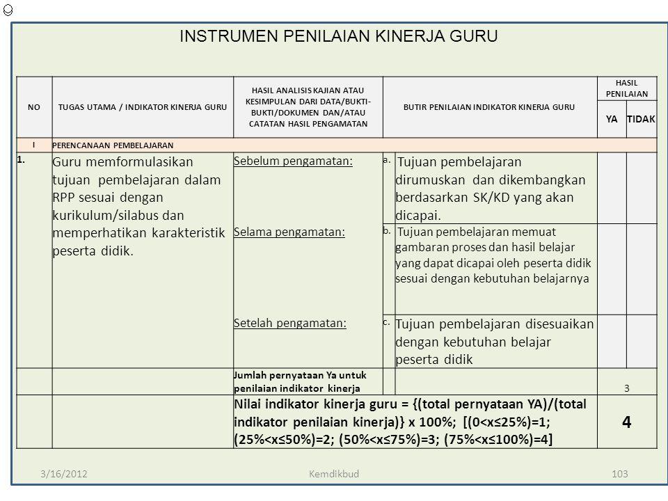 Form hasil penilaian kinerja 1023/16/2012Kemdikbud NO DIMENSI TUGAS UTAMA / INDIKATOR KINERJA GURU NILAI KINERJA IPERENCANAAN PEMBELAJARAN 1234 1. Gur