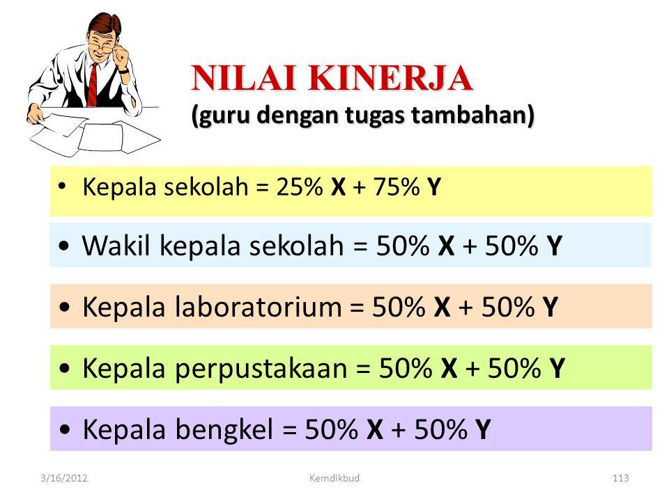 GURU DENGAN TUGAS TAMBAHAN • Nilai kinerja pembelajaran = 100/56 × Nilai kinerja (untuk 14 subkompetensi) = X • Nilai kinerja tugas tambahan = Y (dini