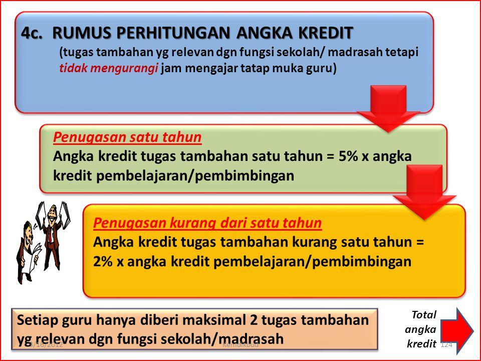 Kepala Sekolah Total angka kredit = (25% angka kredit pembelajaran/ pembimbingan) + (75% angka kredit tugas tambahan tsb) Wakil Kepala Sekolah, Ka. Pr