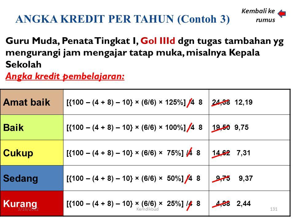 Angka kredit guru dgn tugas tambahan yg relevan dgn fungsi sekolah/madrasah dan mengurangi jam mengajar tatap muka guru. Hitung Angka Kredit Pembelaja